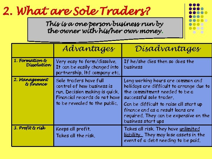 2. What are Sole Traders? This is a one person business run by the