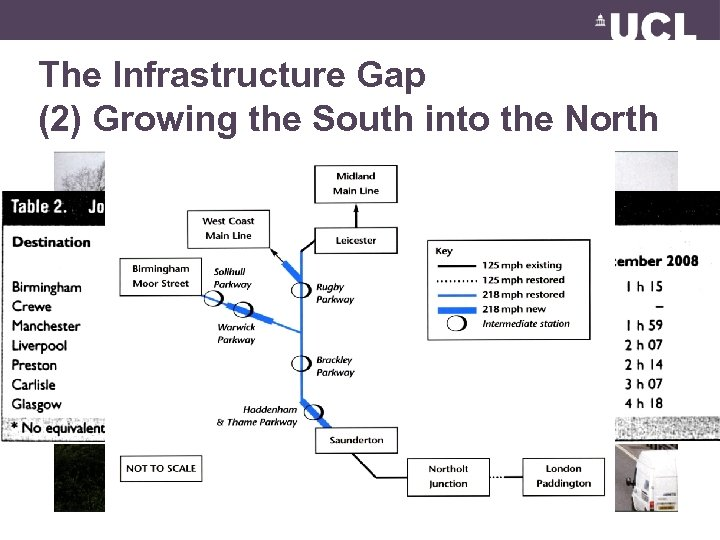 The Infrastructure Gap (2) Growing the South into the North