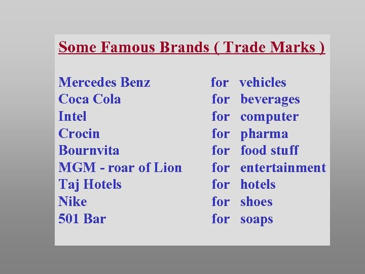 Some Famous Brands ( Trade Marks ) Mercedes Benz Coca Cola Intel Crocin Bournvita