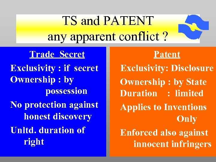 TS and PATENT any apparent conflict ? Trade Secret Exclusivity : if secret Ownership