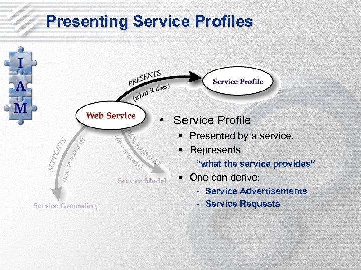 "Presenting Service Profiles • Service Profile § Presented by a service. § Represents ""what"