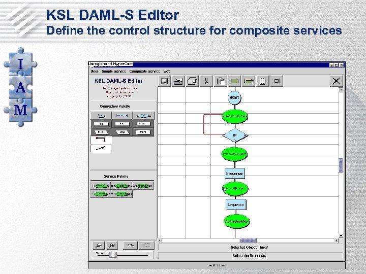 KSL DAML-S Editor Define the control structure for composite services