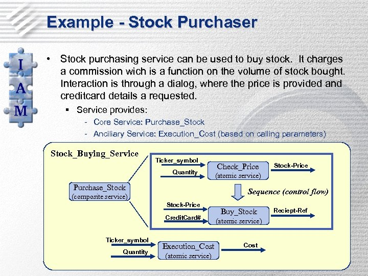 Example - Stock Purchaser • Stock purchasing service can be used to buy stock.