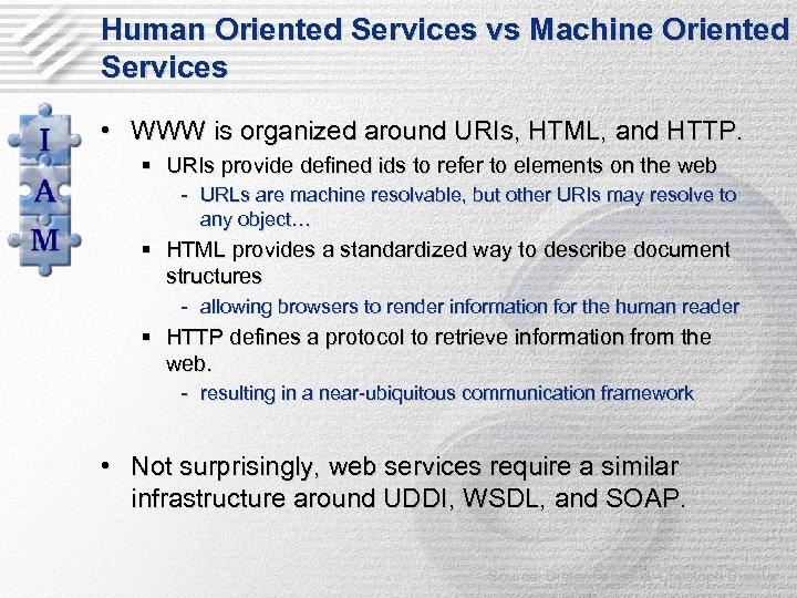 Human Oriented Services vs Machine Oriented Services • WWW is organized around URIs, HTML,