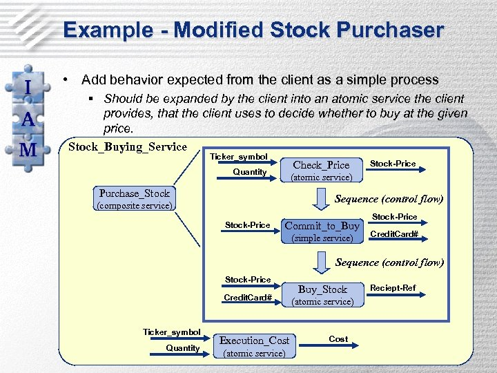 Example - Modified Stock Purchaser • Add behavior expected from the client as a
