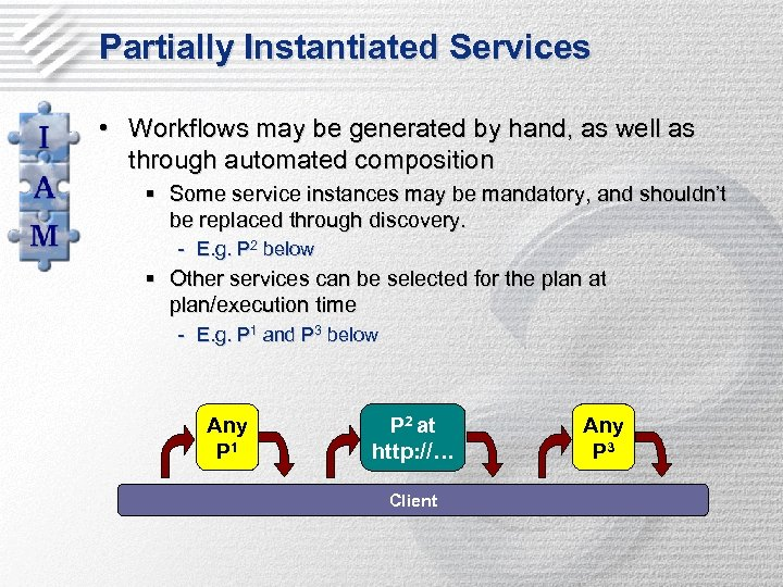 Partially Instantiated Services • Workflows may be generated by hand, as well as through