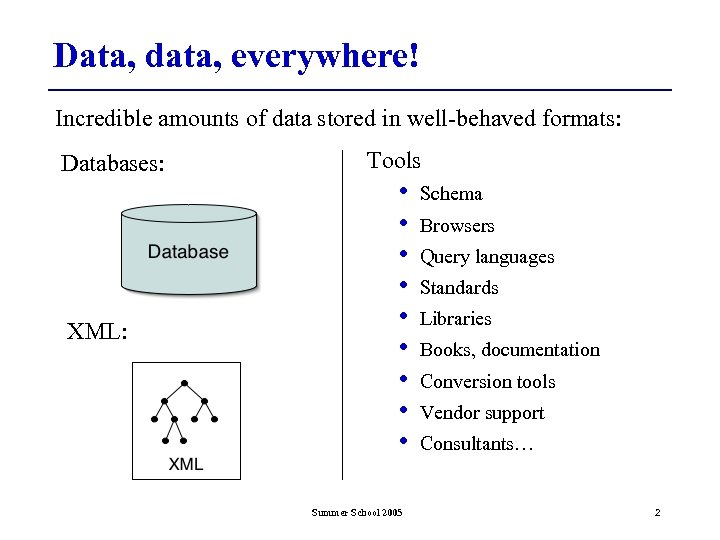 Data, data, everywhere! Incredible amounts of data stored in well-behaved formats: Databases: XML: Tools