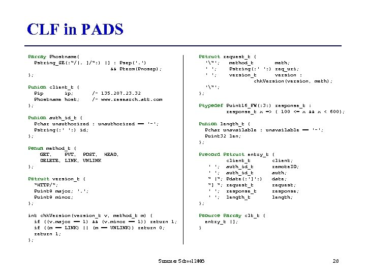 CLF in PADS Parray Phostname{ Pstring_SE(: