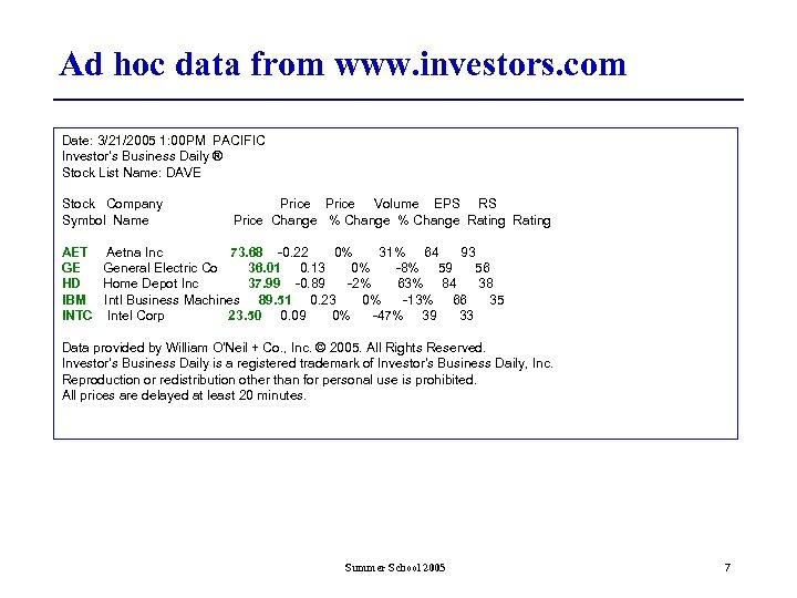 Ad hoc data from www. investors. com Date: 3/21/2005 1: 00 PM PACIFIC Investor's