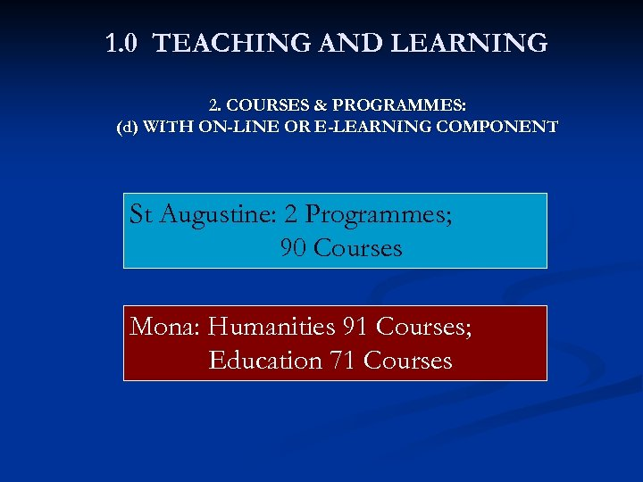 1. 0 TEACHING AND LEARNING 2. COURSES & PROGRAMMES: (d) WITH ON-LINE OR E-LEARNING