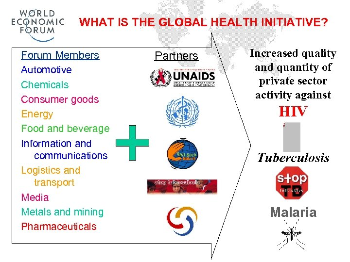 WHAT IS THE GLOBAL HEALTH INITIATIVE? Forum Members Automotive Chemicals Consumer goods Energy Food