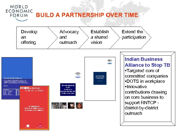 BUILD A PARTNERSHIP OVER TIME Develop an offering Advocacy and outreach Establish a shared