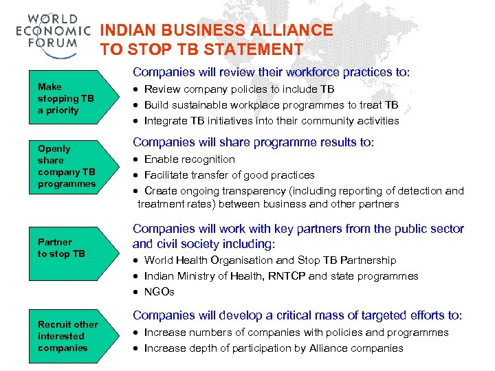 INDIAN BUSINESS ALLIANCE TO STOP TB STATEMENT Companies will review their workforce practices to: