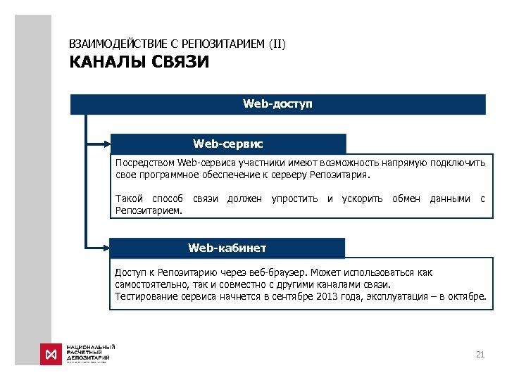 ВЗАИМОДЕЙСТВИЕ С РЕПОЗИТАРИЕМ (II) КАНАЛЫ СВЯЗИ Web-доступ Web-сервис Посредством Web-сервиса участники имеют возможность напрямую