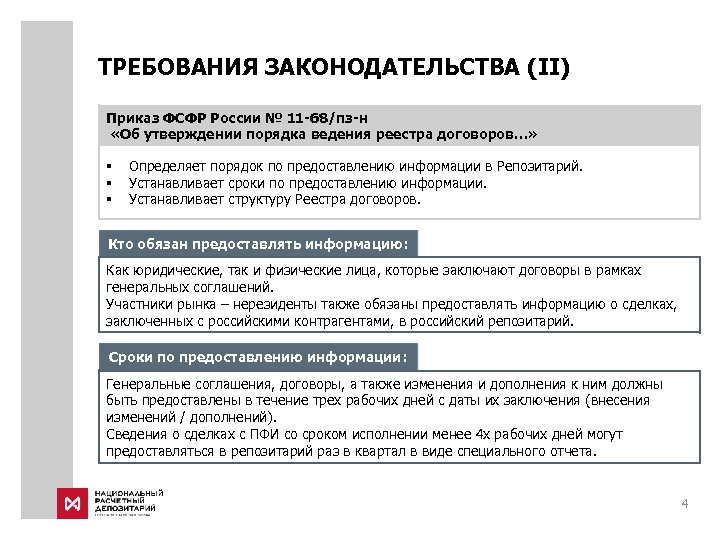 ТРЕБОВАНИЯ ЗАКОНОДАТЕЛЬСТВА (II) Приказ ФСФР России № 11 -68/пз-н «Об утверждении порядка ведения реестра