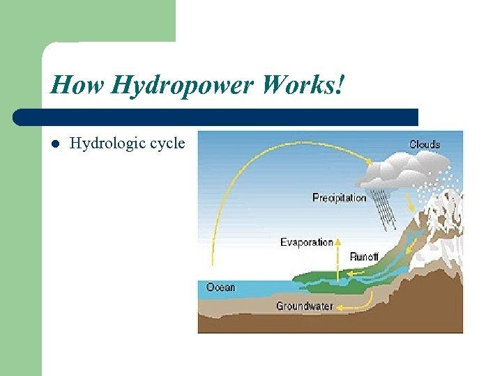 How Hydropower Works! l Hydrologic cycle