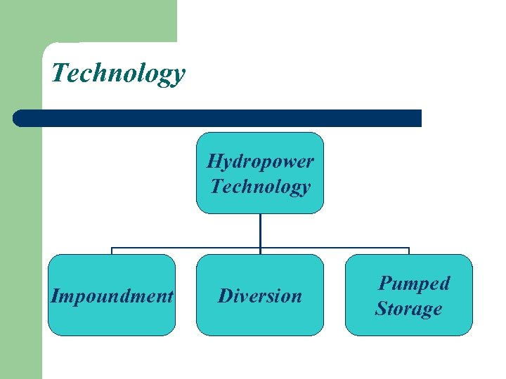 Technology Hydropower Technology Impoundment Diversion Pumped Storage