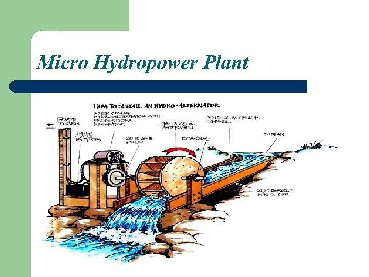 Micro Hydropower Plant