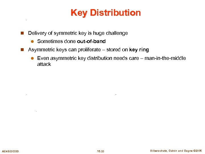 Key Distribution n Delivery of symmetric key is huge challenge l Sometimes done out-of-band