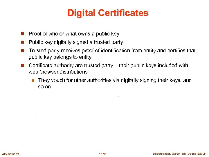 Digital Certificates n Proof of who or what owns a public key n Public