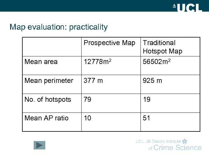 Map evaluation: practicality Prospective Map Traditional Hotspot Map Mean area 12778 m 2 56502