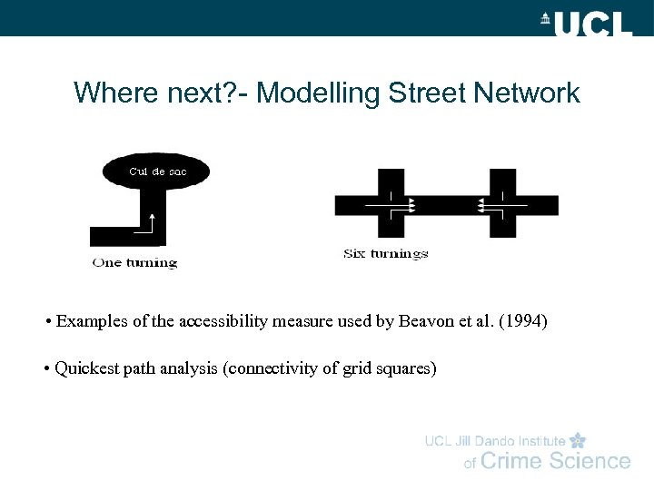 Where next? - Modelling Street Network • Examples of the accessibility measure used by