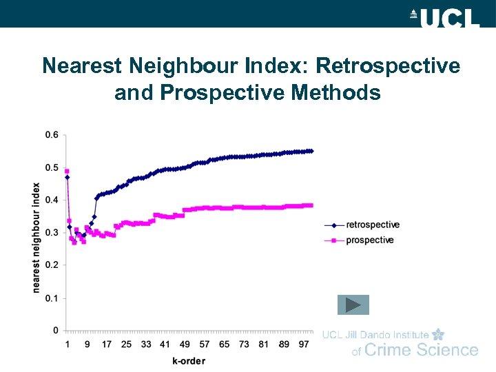 Nearest Neighbour Index: Retrospective and Prospective Methods
