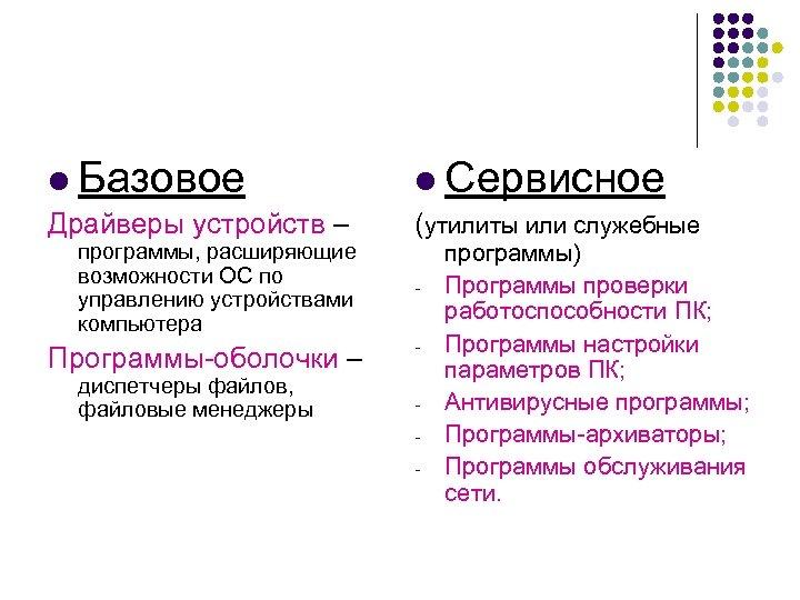 l Базовое l Сервисное Драйверы устройств – (утилиты или служебные программы, расширяющие возможности ОС
