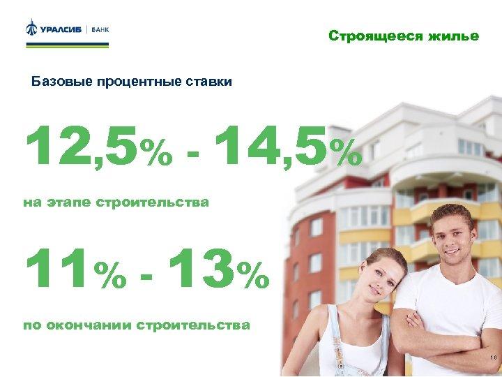Строящееся жилье Базовые процентные ставки 12, 5% - 14, 5% на этапе строительства 11%