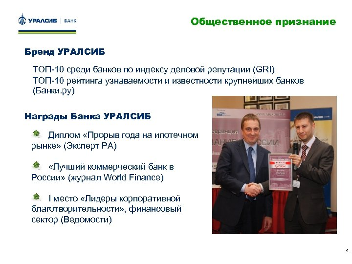 Общественное признание Бренд УРАЛСИБ ТОП-10 среди банков по индексу деловой репутации (GRI) ТОП-10 рейтинга
