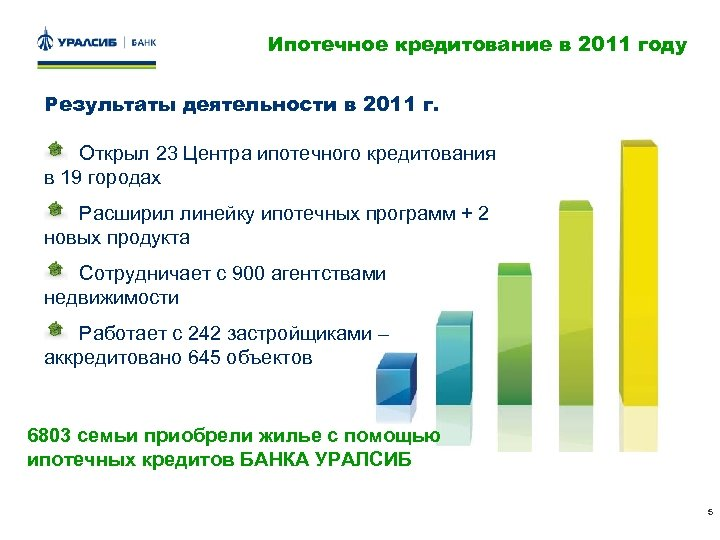 Ипотечное кредитование в 2011 году Результаты деятельности в 2011 г. Открыл 23 Центра ипотечного