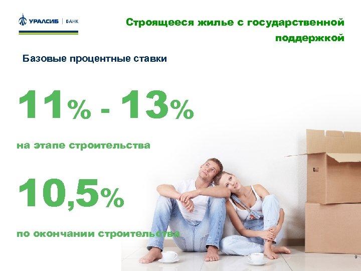 Строящееся жилье с государственной поддержкой Базовые процентные ставки 11% - 13% на этапе строительства