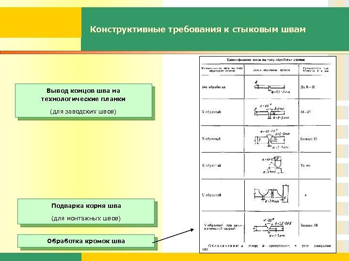 Конструктивные требования к стыковым швам Вывод концов шва на технологические планки (для заводских швов)
