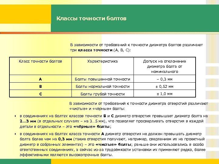 Классы точности болтов В зависимости от требований к точности диаметра болтов различают три класса
