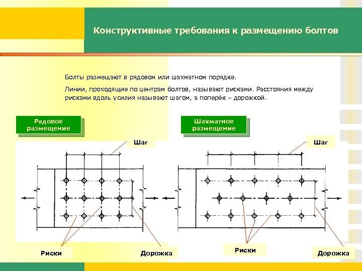 Конструктивные требования к размещению болтов Болты размещают в рядовом или шахматном порядке. Линии, проходящие