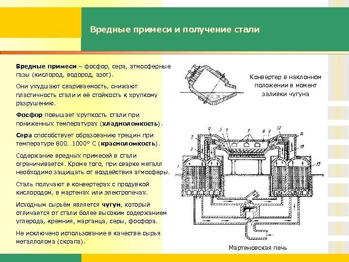 Вредные примеси и получение стали Вредные примеси – фосфор, сера, атмосферные газы (кислород, водород,