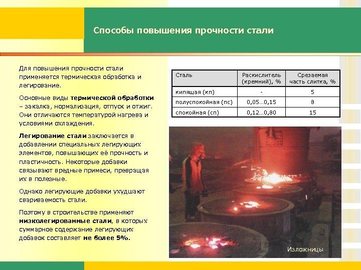 Способы повышения прочности стали Для повышения прочности стали применяется термическая обработка и легирование. Основные