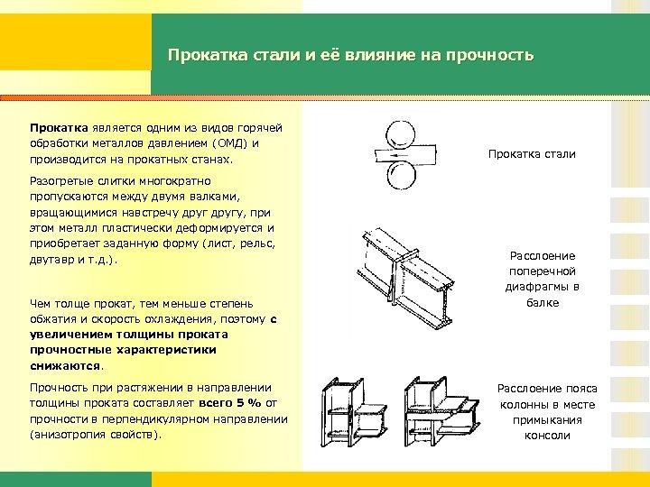 Прокатка стали и её влияние на прочность Прокатка является одним из видов горячей обработки