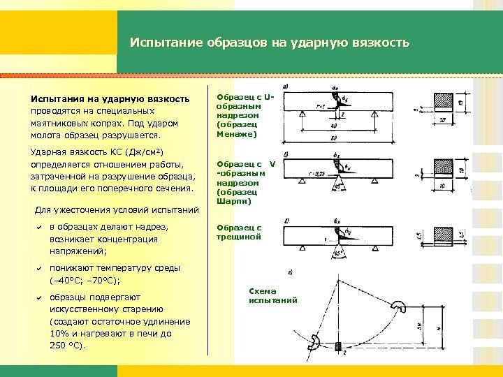 Испытание образцов на ударную вязкость Испытания на ударную вязкость проводятся на специальных маятниковых копрах.