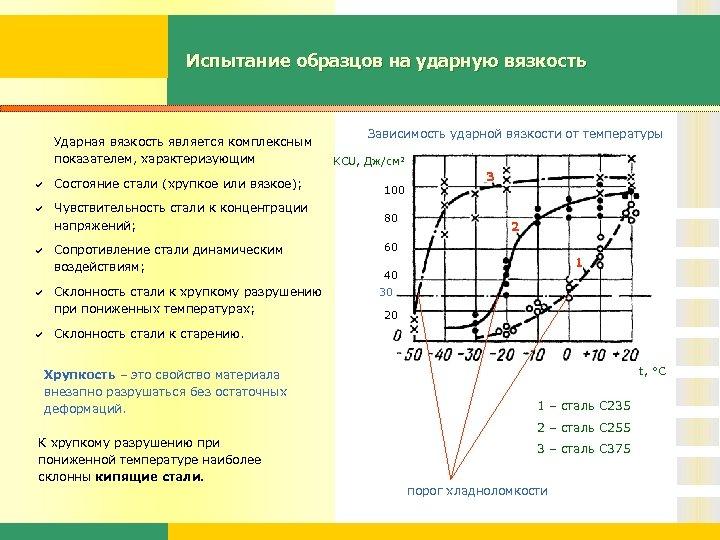 Испытание образцов на ударную вязкость Ударная вязкость является комплексным показателем, характеризующим a Состояние стали