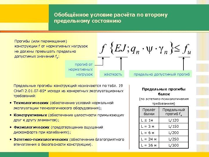 Обобщённое условие расчёта по второму предельному состоянию Прогибы (или перемещения) конструкции f от нормативных