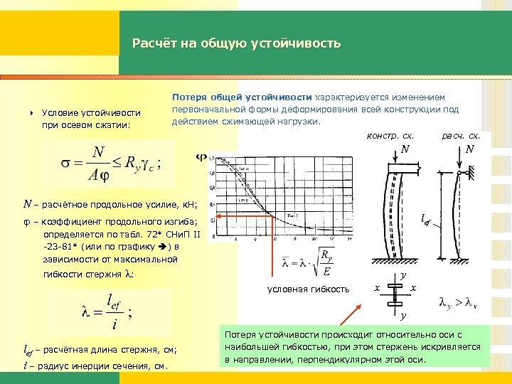 Расчёт на общую устойчивость 4 Условие устойчивости при осевом сжатии: Потеря общей устойчивости характеризуется