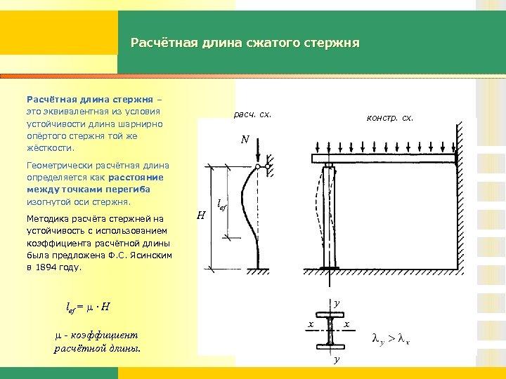 Расчётная длина сжатого стержня Расчётная длина стержня – это эквивалентная из условия устойчивости длина