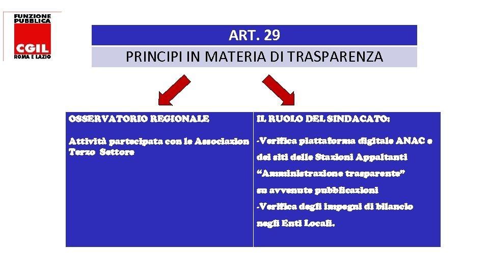 ART. 29 PRINCIPI IN MATERIA DI TRASPARENZA OSSERVATORIO REGIONALE IL RUOLO DEL SINDACATO: Attività