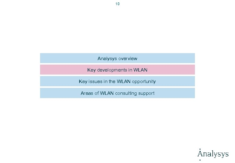 10 Analysys overview Key developments in WLAN Key issues in the WLAN opportunity Areas