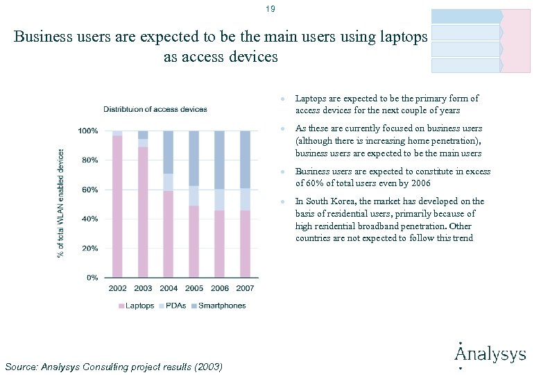 19 Business users are expected to be the main users using laptops as access