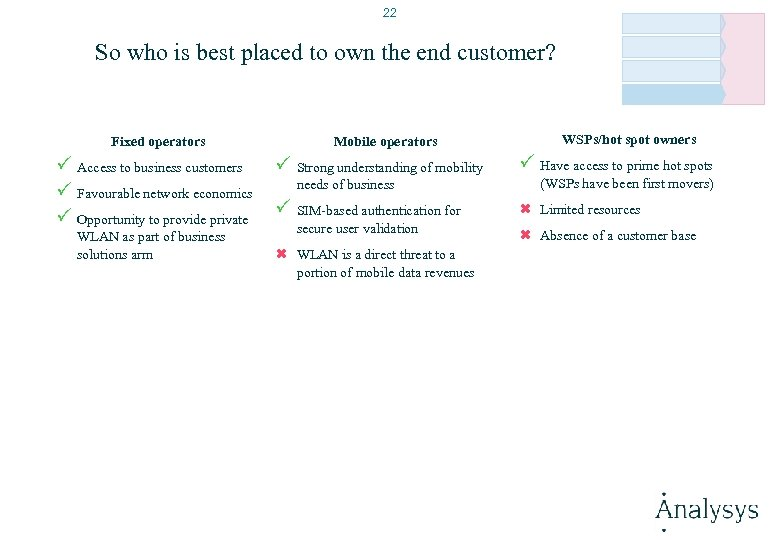 22 So who is best placed to own the end customer? Fixed operators P