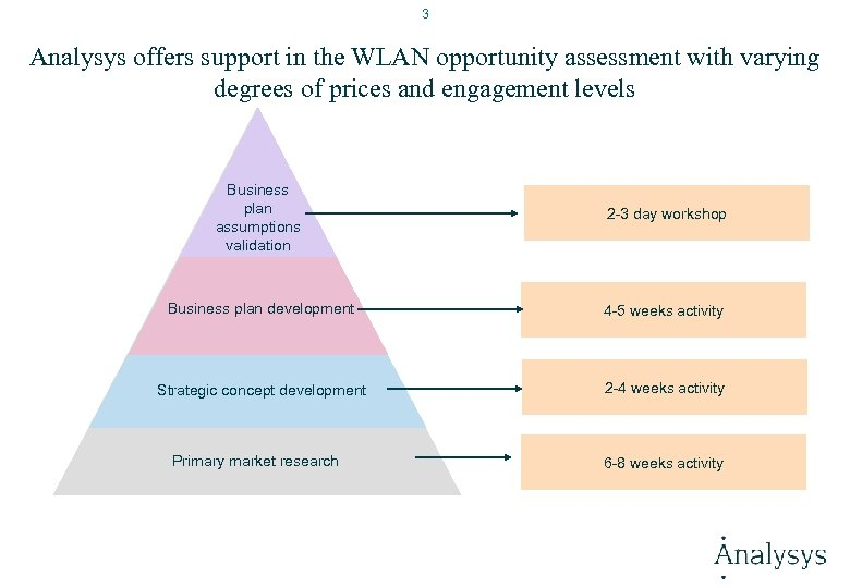 3 Analysys offers support in the WLAN opportunity assessment with varying degrees of prices