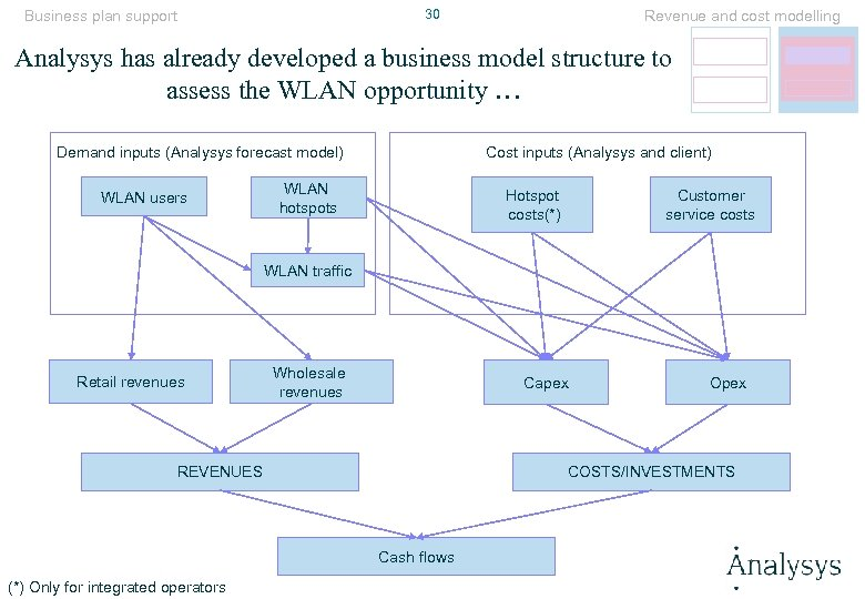 30 Business plan support Revenue and cost modelling Analysys has already developed a business