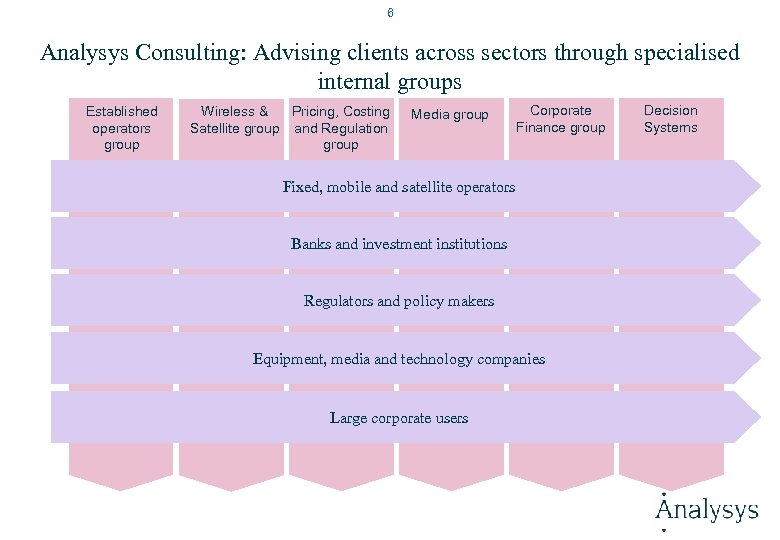 6 Analysys Consulting: Advising clients across sectors through specialised internal groups Established operators group